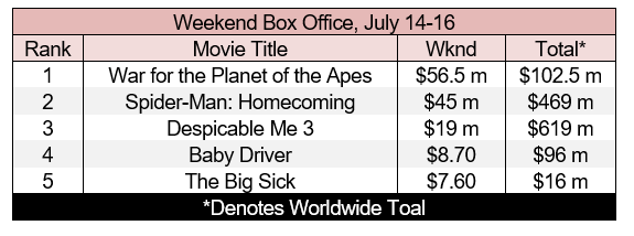 box-office-6.png