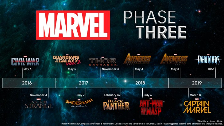 Phase-3-lineup.jpg